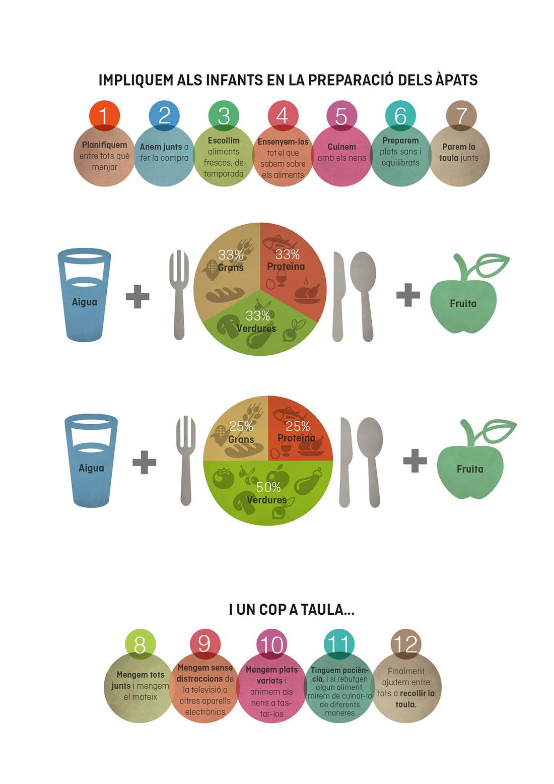 Infografia Informe Faros HSJD